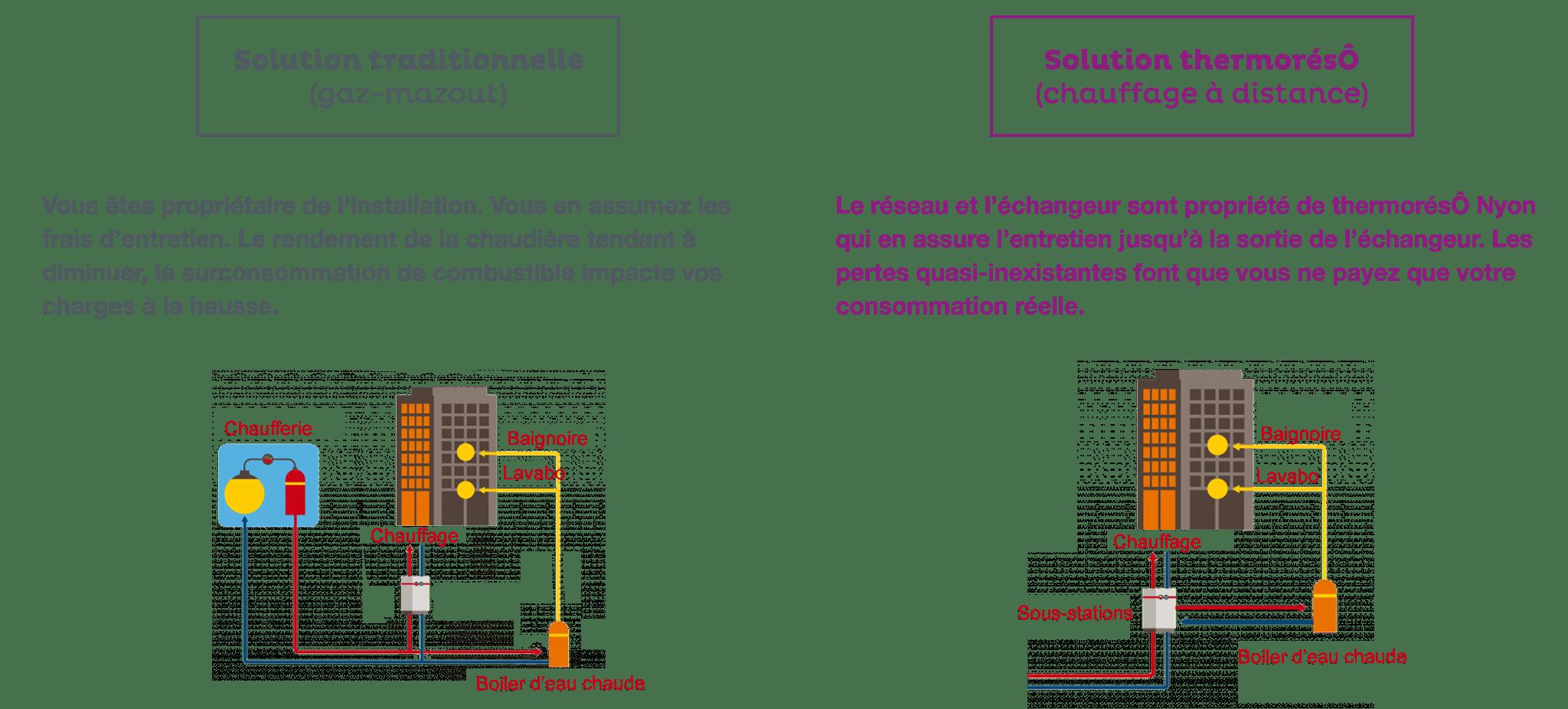 Sinyon Habefast Thermoreso Schemas Cad Site 2 8052021 Hd Min
